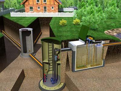 Канализационная насосная станция (КНС) для частного дома