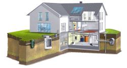 Расчет водоснабжения дачного дома