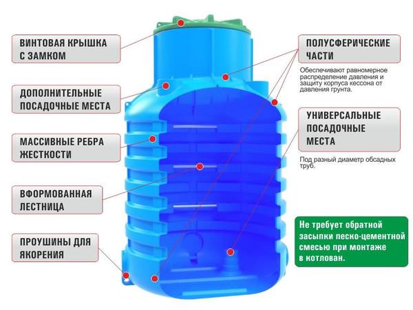 plastikovyiy-kesson-dlya-skvazhinyi